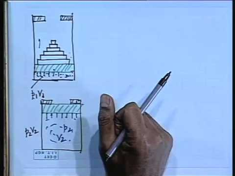 Lec-2 Zeroth Law and Fundamental Concepts