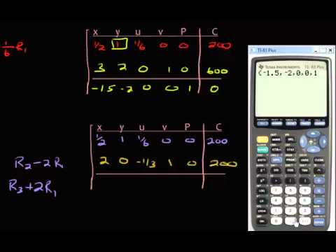 Systems of Linear Inequalities - Finishing the Simplex Table (Part 2)