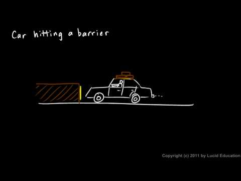Physical Science 2.2f - Car hitting a barrier
