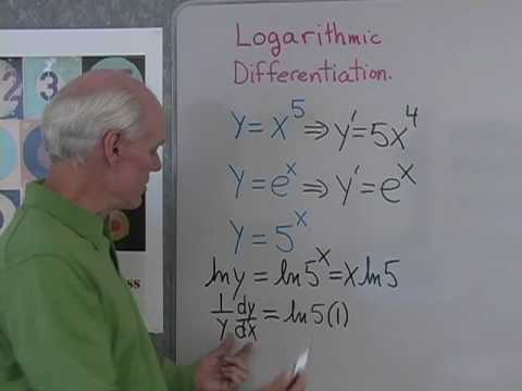 Calculus: Logarithmic Differentiation