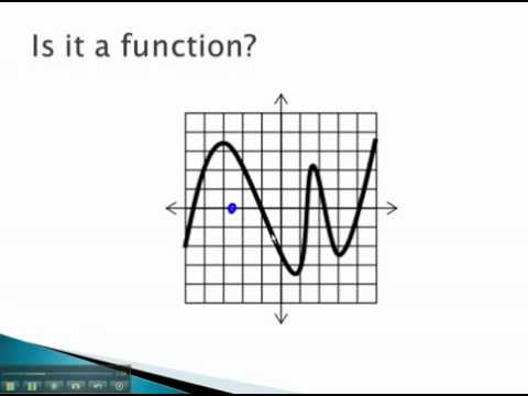 Functions - Definition and Vertical Line Test