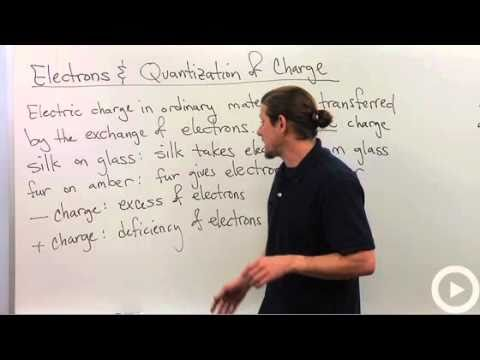 Electrons - Quantization of Electric Charge