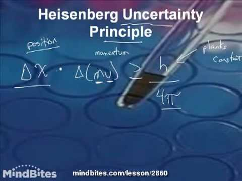 AP Chemistry: Heisenberg Uncertainty Principle