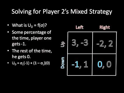 Game Theory 101: How NOT to Write a Mixed Strategy