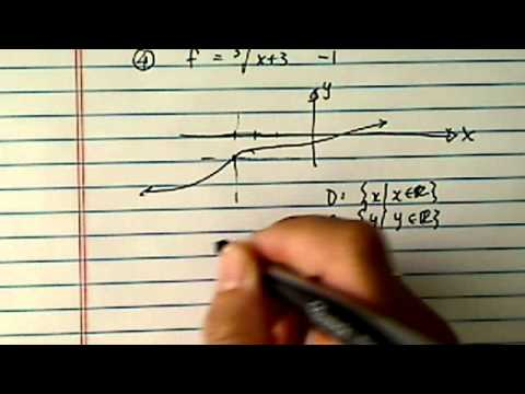 Domain, Range of f(x) and f^-1(x): Five Illustrating Examples (Part 3b)