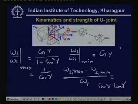 Lecture - 21 Saft Coupling - II