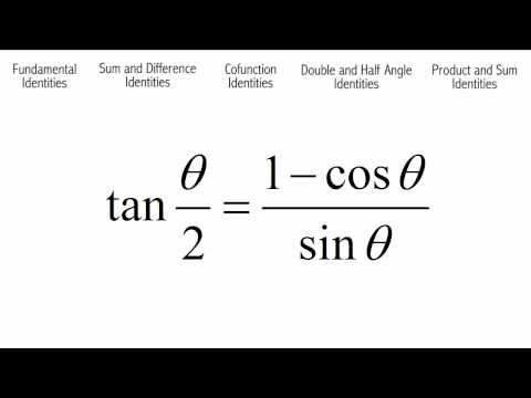 Trigonometry - Identities Flash Cards Intuitive Math Help Trig Identity Video