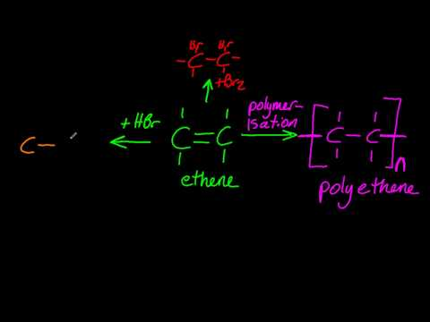 10.6.1 Deduce reaction pathways given the starting materials and the product IB Chemistry SL