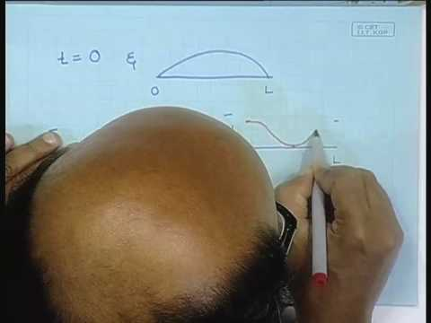 Lecture - 30  Standing Waves