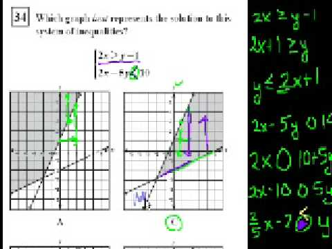 CA Algebra I: Systems of Inequalities