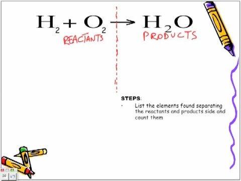 Balancing Equations Part 1
