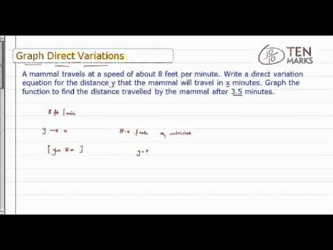 Graph Direct Variation