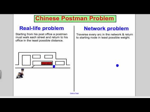 Chinese Postman Problem (Tutorial 11) D1 EDEXCEL A-Level