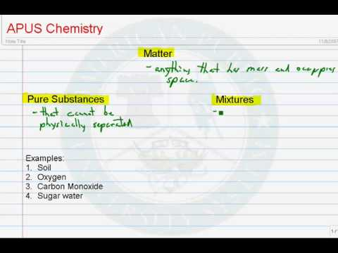 Differentiate Between Pure Substances and Mixtures