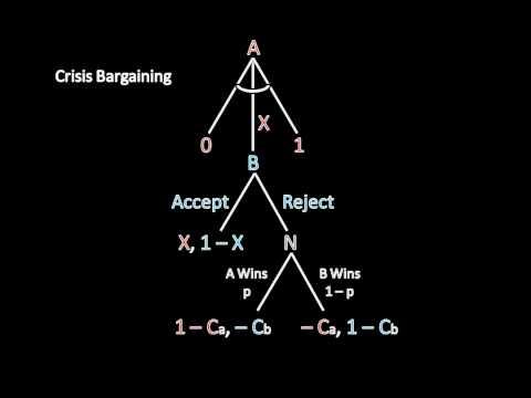 Game Theory 101: Crisis Bargaining