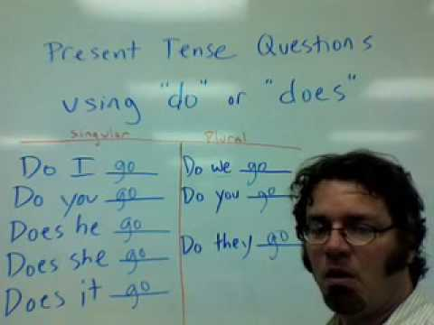 "Making Present Tense Questions with the Verb ""Do"""