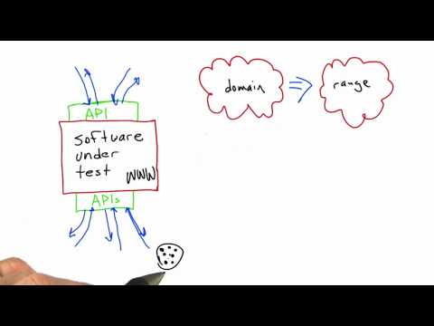 Trust Relationships - Software Testing - Udacity