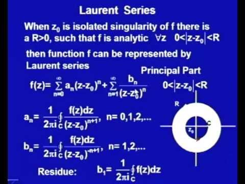 Mod-1 Lec-6 Zeros, Singularities and Poles