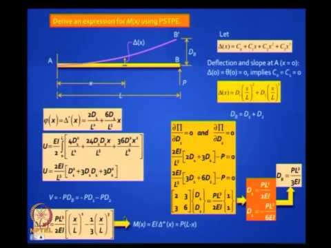 Mod-01 Lec-06 Review of Basic Structural Analysis I