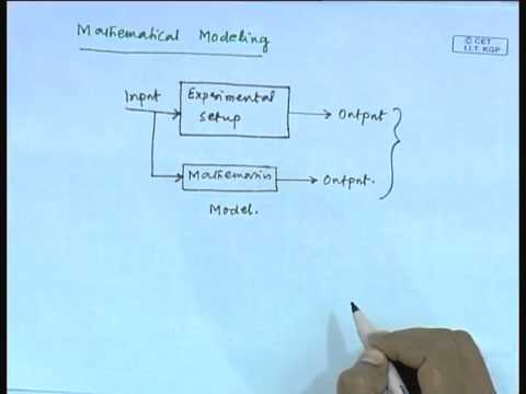 Mod-01 Lec-02 Lecture-02-Introduction to Process Control (Contd.)