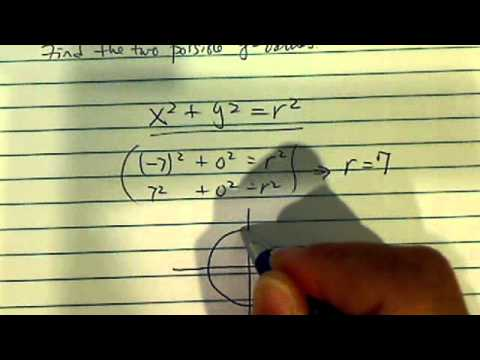 how to find equation of a circle ???