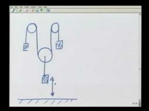 Module-5 Lecture-2 MOTION WITH CONSTRAINTS