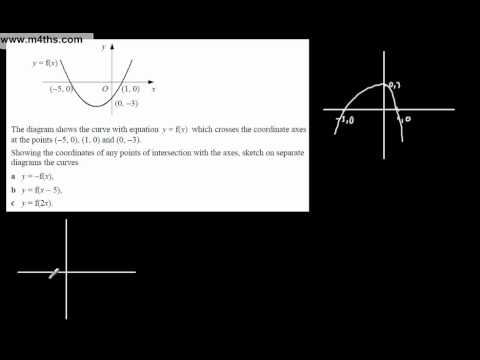 (9) Core 1 Graph Transformations (Applying a range of transformations part 2)