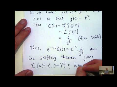 Second shifting theorem of Laplace transforms