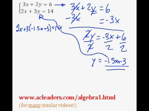 Systems of Equations - Solving by Substitution. EASY!!! (pt. 8)
