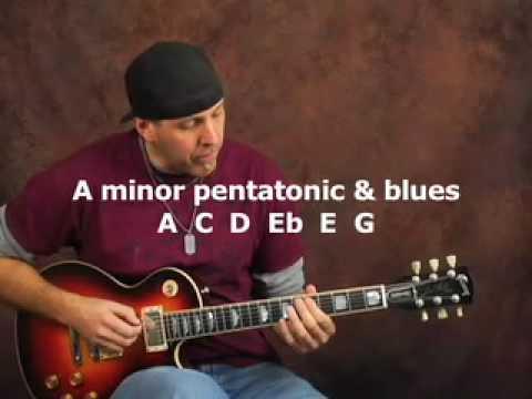 Learn lead guitar fast riffs Z Wylde Kirk Hammett solo style