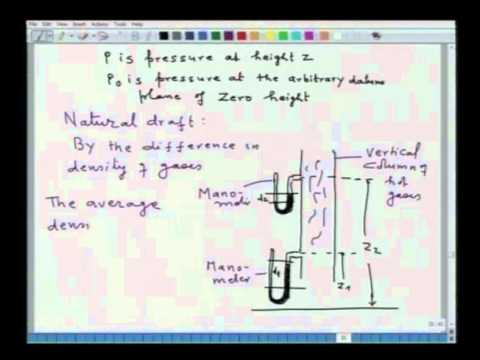Mod-01 Lec-25 Macroscopic Energy Balance:Applications to Design Head Meters, Stack and Blowers