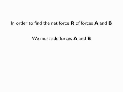 Physics Vectors