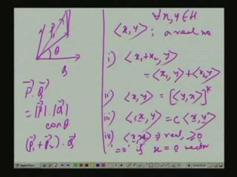 Lecture - 16 Vector Space of Random Variables