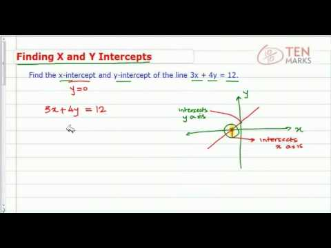 Find the Intercepts of a Line