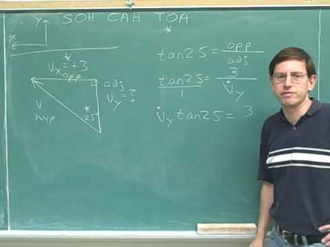Physics: Vector components (58)