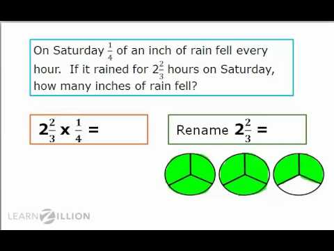 Multiply mixed numbers by renaming factors - 6.NS.1