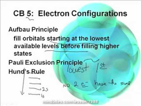Intro to Chemistry: 8.3: Electron Configurations