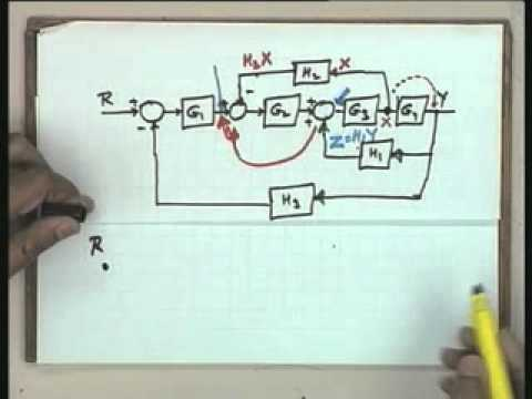 Lec-11 Models of Industrial Control Devices and Systems (Contd.)