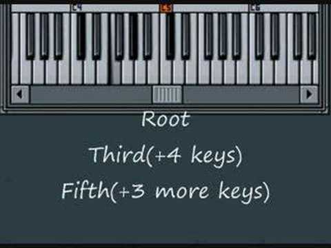 Piano Chords Lesson for Beginners - How To Build Major Chords on the Keyboard
