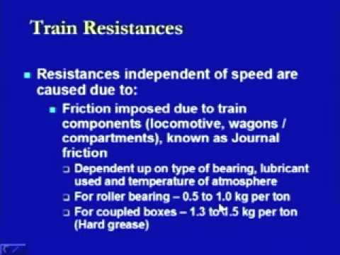 Lec-4 Track Resistances, Hauling Capacity