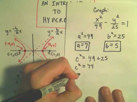 Conic Sections: Hyperbolas, An Introduction - Graphing Example