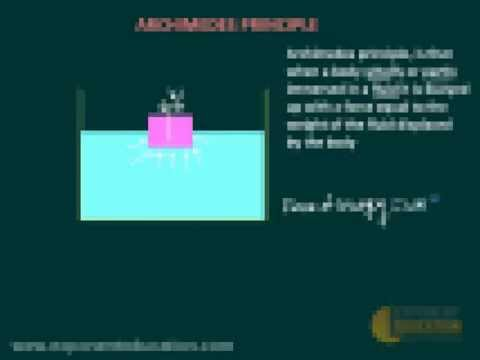 Archimedes Principle, IIT Physics, FLUIDS, Demo Physics lecture, Archimedes Principle