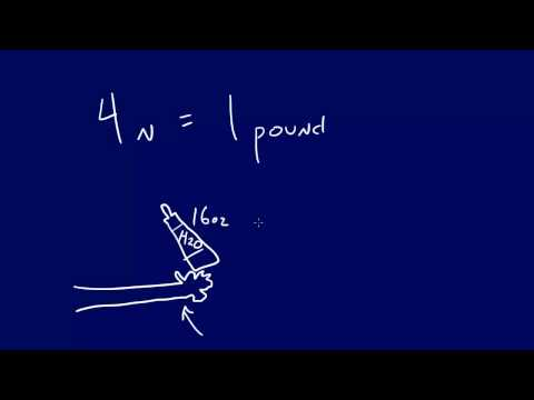 Physics Lecture - 12 - Units of Force and Potatoes