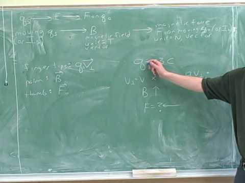 Magnetic field and force. Right-hand rules (5)