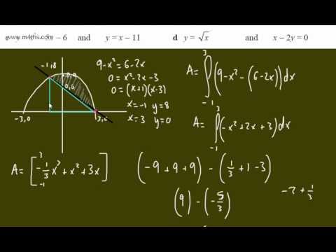 (10) Core 2 Integration (Drawing curve and finding area between curve and line)