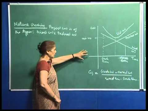 Mod-01 Lec-37 Critical Path Method (CPM)