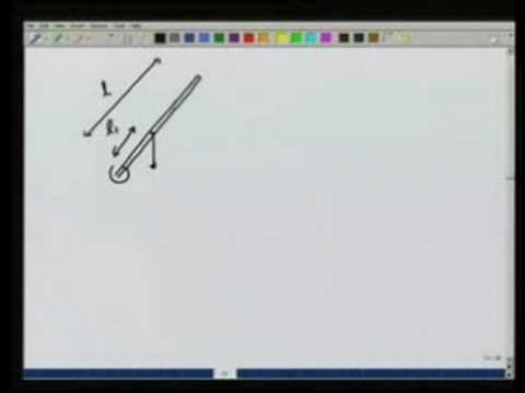 Module -1 Lecture -4 EQUILIBRIUM - III