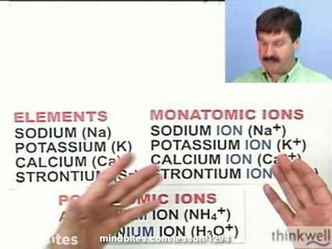Chemistry: Naming Cations & Understanding Nomenclature