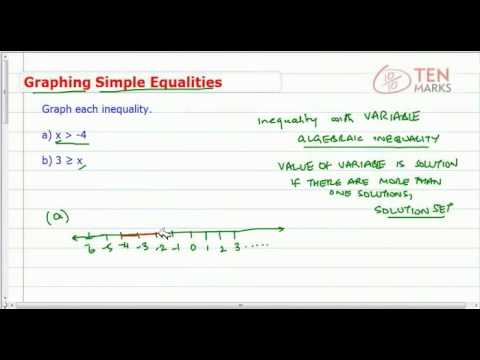 Graphing Simple Inequalities