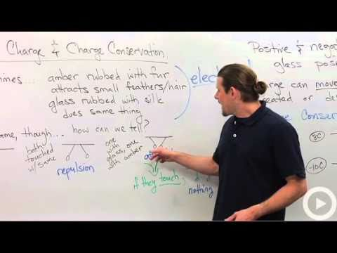 Conservation of Charge - Electric Charge
